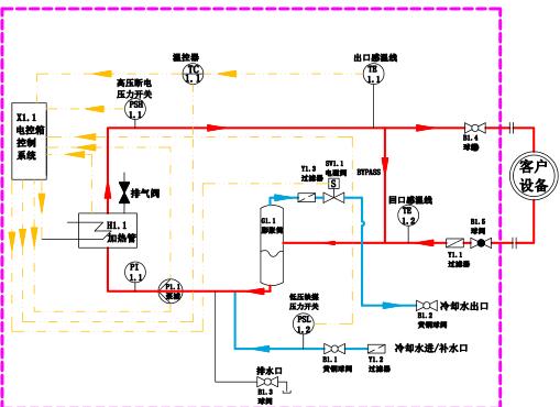 120度水温工艺图